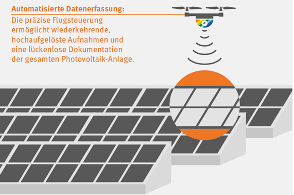 Wien Energie, Smart Inspection bei Windkraftanlagen, White Paper, Die digitale Transformation der Instandhaltung, maintenance competence center, MCC, lydia höller, georg güntner, Forschungsprojekt, salzburg research, messfeld